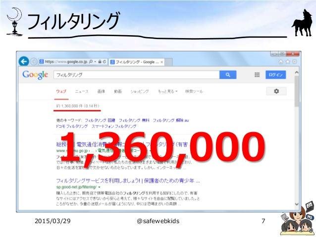 フィルタリング 1,360,000 2015/03/29 @safewebkids 7