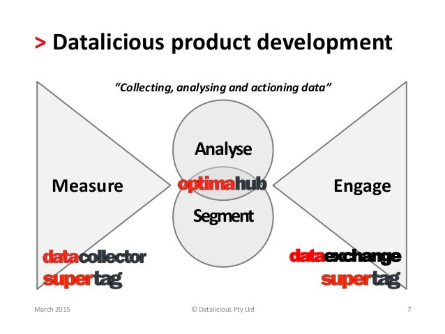 Multi-Channel Marketing and Analytics: Measuring and