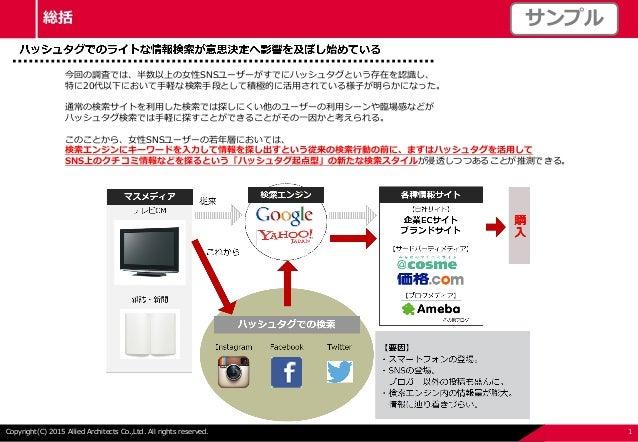 【ダイジェスト】ハッシュタグ利用実態調査 Slide 2