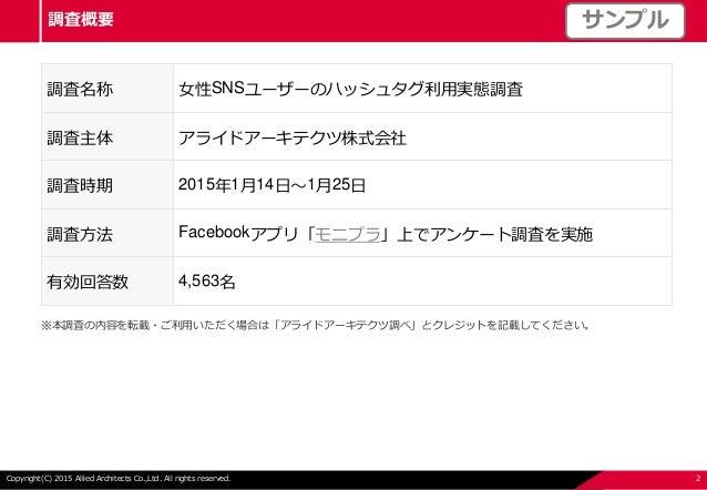 【ダイジェスト】ハッシュタグ利用実態調査 Slide 3