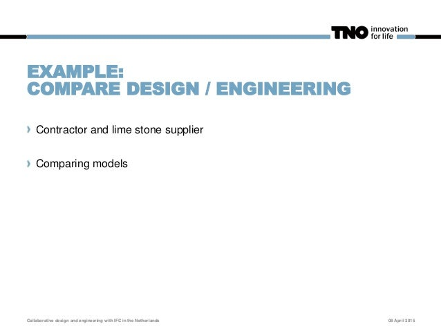 This is an animation in the original presentation… Want it? E-mail me on leon.vanberlo@tno.nl