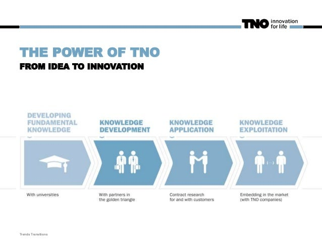 TNO IN NUMBERS 2013 Number of employees (effective average) Consolidated turnover 3.276 € 564 million Trends Transitions