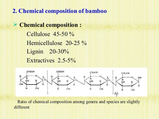 chemical composition of bamboo fiber