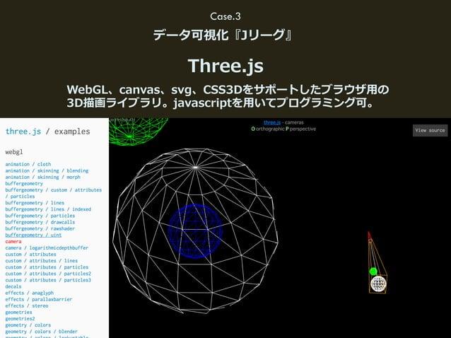 41(C) HAKUHODO DY MEDIA PARTNERS 2015 Case.3 データ可視化『Jリーグ』 Three.js WebGL、canvas、svg、CSS3Dをサポートしたブラウザ⽤用の 3D描画ライブラリ。javascri...