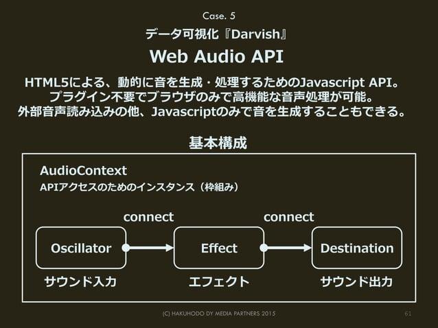 61(C) HAKUHODO DY MEDIA PARTNERS 2015 Case. 5 データ可視化『Darvish』 Web Audio API HTML5による、動的に⾳音を⽣生成・処理理するためのJavascript API。 ...