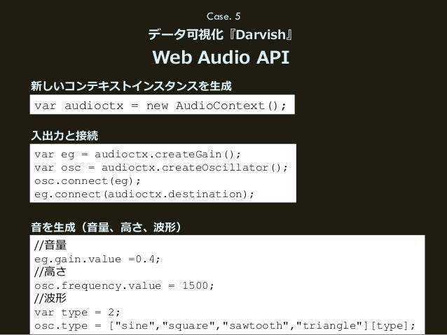 62(C) HAKUHODO DY MEDIA PARTNERS 2015 Case. 5 データ可視化『Darvish』 Web Audio API var eg = audioctx.createGain(); var osc = au...