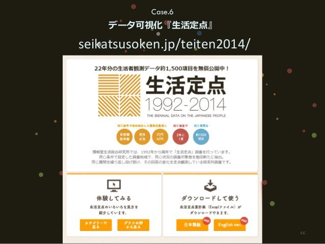 66(C) HAKUHODO DY MEDIA PARTNERS 2015 Case.6 データ可視化『⽣生活定点』 seikatsusoken.jp/teiten2014/