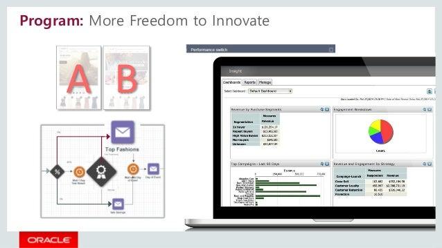 Program: More Freedom to Innovate A B