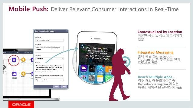 Contextualized by Location 적절한 시간 및 장소에 고객에게 전달 Integrated Messaging 멀티 채널 Orchestration Program 의 한 부분의로 연계 프로세스 제공 Reach...