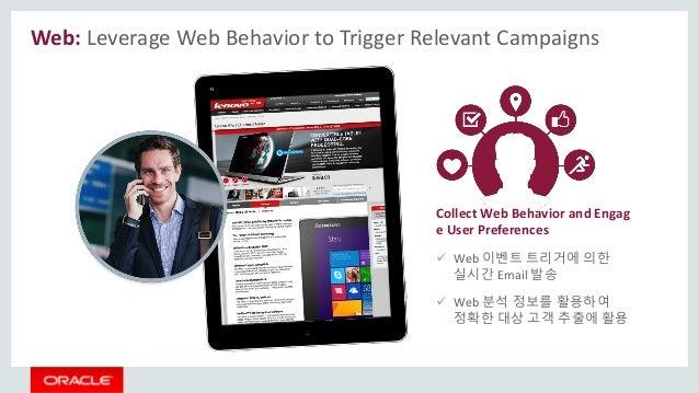 Web: Leverage Web Behavior to Trigger Relevant Campaigns  Web 이벤트 트리거에 의한 실시간 Email 발송  Web 분석 정보를 활용하여 정확한 대상 고객 추출에 활용...