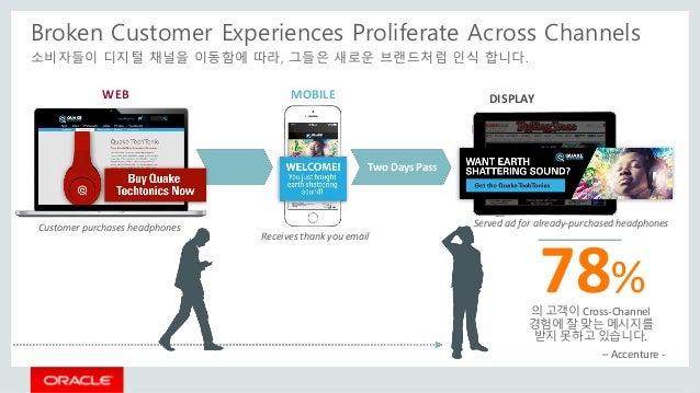 Broken Customer Experiences Proliferate Across Channels 소비자들이 디지털 채널을 이동함에 따라, 그들은 새로운 브랜드처럼 인식 합니다. WEB 의 고객이 Cross-Chann...