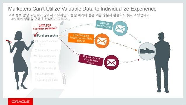 Marketers Can't Utilize Valuable Data to Individualize Experience 고객 정보 발생 포인트가 많아지고 있지만 오늘날 마케터 들은 이를 충분히 활용하지 못하고 있습니다. ...
