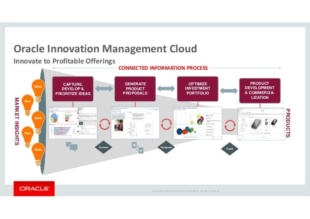 2015 oracle cloud summit 9 scm cloud scm for Innovative product ideas not yet invented