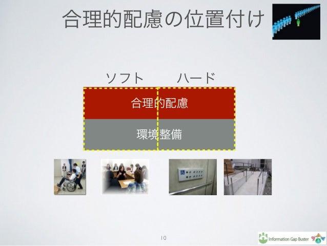 合理的配慮の位置付け 10 環境整備 合理的配慮 ソフト ハード