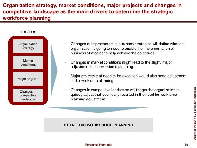 Human resources management blueprint activities 10 malvernweather Choice Image