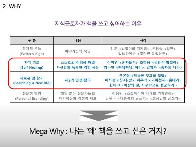 ※출처 : SK Communications 정진호 차장 사내 강의자료