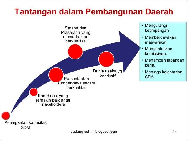 15 PEMBANGUNAN DAERAH Upaya terencana untuk meningkatkan kapasitas Pemerintahan Daerah PEMBANGUNAN DI DAERAH  Memberikan ...