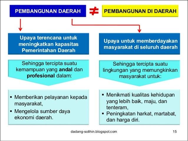 16 PEMBANGUNAN DAERAH Penguatan Otonomi Daerah Pengelolaan Sumberdaya Good Governance Keseimbangan Peran Tiga Pilar Menjal...
