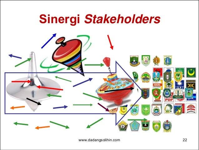 Sinergi Stakeholders yang Diharapkan 23www.dadangsolihin.com