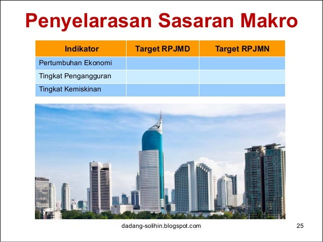 Penyelarasan Sasaran Pokok 26dadang-solihin.blogspot.com Sasaran Ya Tidak Target RPJMD Rekomendasi Target (hingga akhir pe...