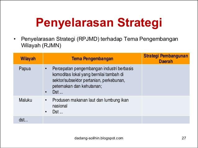 Penyelarasan Arah Kebijakan • Penyelarasan arah kebijakan (RPJMD) terhadap Tujuan pengembangan wilayah (RPJMN) Wilayah Tuj...