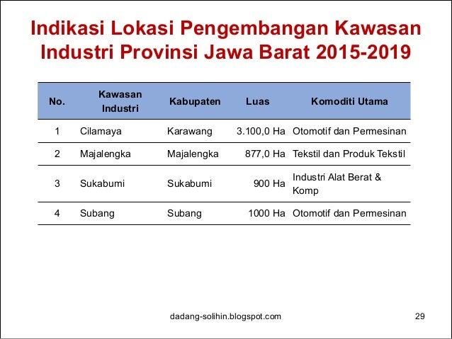 Sasaran Pertumbuhan Ekonomi Wilayah Jawa-Bali Per Provinsi 2015-2019 dadang-solihin.blogspot.com 30 Wilayah Pertumbuhan Ek...