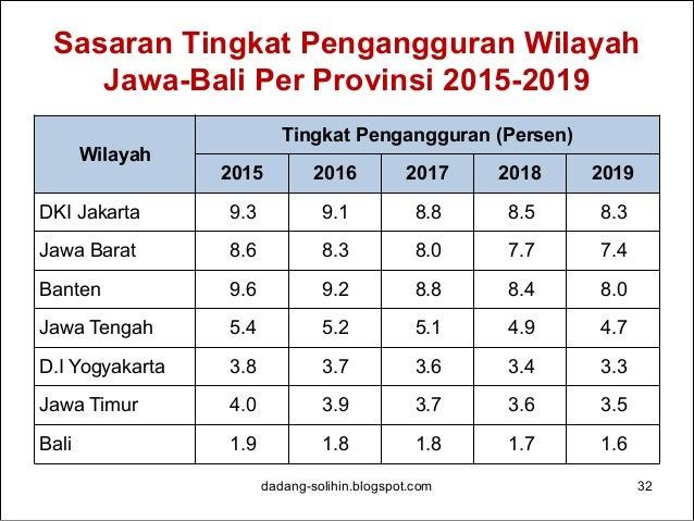 Tabel 7.9 Prioritas Lokasi Pengembangan Pusat Kegiatan Jawa Barat 2015-2019 dadang-solihin.blogspot.com 33 Pusat Kegiatan ...