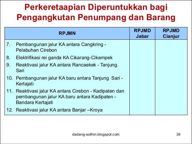 Perkeretaapian Diperuntukkan bagi Pengangkutan Penumpang dan Barang dadang-solihin.blogspot.com 37 RPJMN RPJMD Jabar RPJMD...