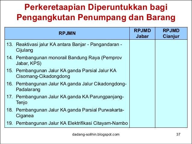 Perkeretaapian Diperuntukkan bagi Pengangkutan Penumpang dan Barang dadang-solihin.blogspot.com 38 RPJMN RPJMD Jabar RPJMD...