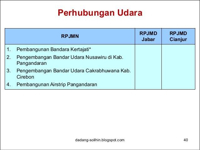 Perhubungan Laut dadang-solihin.blogspot.com 41 RPJMN RPJMD Jabar RPJMD Cianjur 1. Pengembangan Pelabuhan Pemanukan 2. Pem...