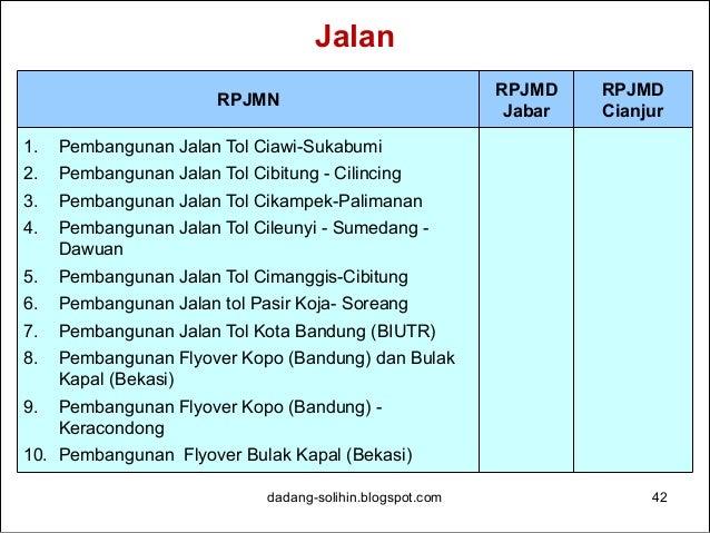 Energi dadang-solihin.blogspot.com 43 RPJMN RPJMD Jabar RPJMD Cianjur 1. Pipa Cirebon-Bekasi 220 km