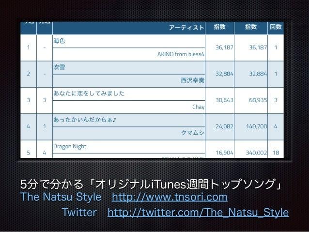 テキスト 5分で分かる「オリジナルiTunes週間トップソング」 The Natsu Stylehttp://www.tnsori.com Twitterhttp://twitter.com/The_Natsu_Style