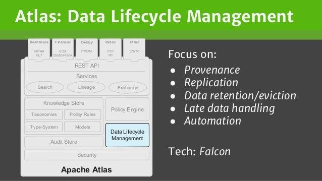 Atlas: Data Lifecycle Management Focus on: ● Provenance ● Replication ● Data retention/eviction ● Late data handling ● Aut...