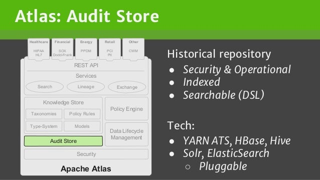 Atlas: Audit Store Historical repository ● Security & Operational ● Indexed ● Searchable (DSL) Tech: ● YARN ATS, HBase, Hi...