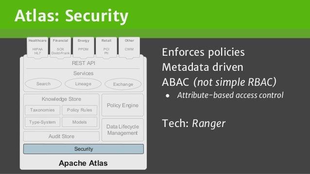 Atlas: Security Enforces policies Metadata driven ABAC (not simple RBAC) ● Attribute-based access control Tech: Ranger Apa...