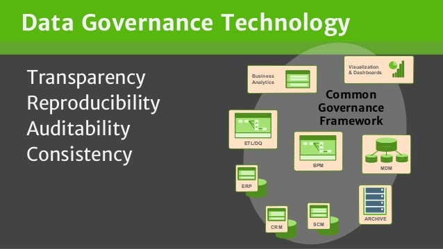 Data Governance Technology Transparency Reproducibility Auditability Consistency ETL/DQ BPM Business Analytics Visualizati...
