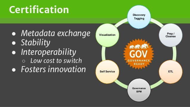 Certification ● Metadata exchange ● Stability ● Interoperability ○ Low cost to switch ● Fosters innovation Discovery Taggi...