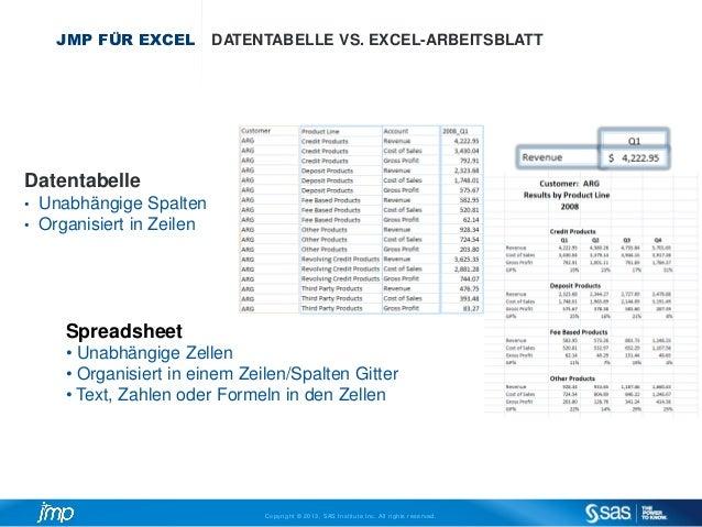 Excel Arbeitsblatt Zellen Schützen : Grafische analyse ihrer excel daten