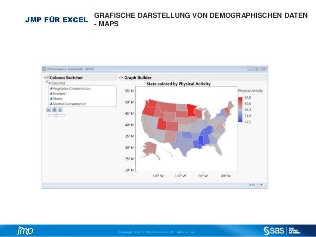 Grafische Analyse Ihrer Excel Daten