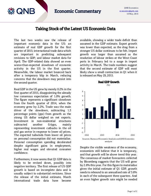 Page 1 of 2 Economic Commentary QNB Economics economics@qnb.com 10 May, 2015 Taking Stock of the Latest US Economic Data T...