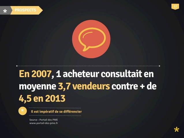 Soyez réactif ! Source':'Portail'des'PME' www.portail5des5pme.fr' * 20' * *  PROSPECTS L'importancedelaréactivité Même si ...