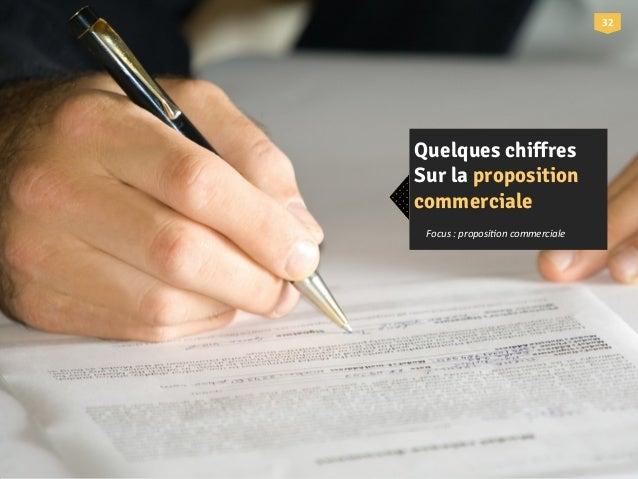 *Principalcritèredansla décisiond'achat Engagement écrit 35% Oral&18%& Notoriété& 19%& Entre9ens& commerciaux& 35%& 15' * ...