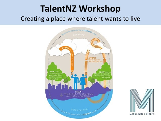 TalentNZ Workshop Creating a place where talent wants to live
