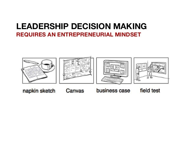 How Can Building Your Entrepreneurial Decision Making Skills