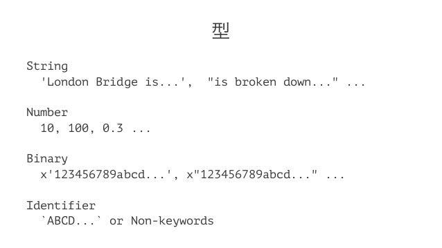 """型 String 'London Bridge is...', """"is broken down..."""" ... Number 10, 100, 0.3 ... Binary x'123456789abcd...', x""""123456789abc..."""