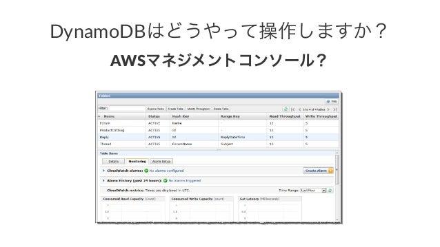 DynamoDBはどうやって操作しますか? AWSマネジメントコンソール?