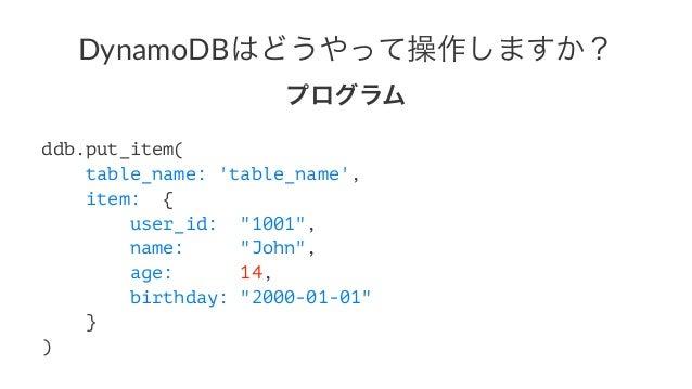 "DynamoDBはどうやって操作しますか? プログラム ddb.put_item( table_name: 'table_name', item: { user_id: ""1001"", name: ""John"", age: 14, birthd..."