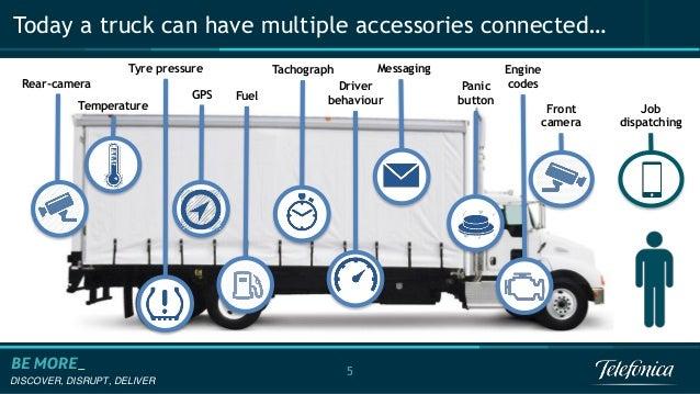 Enterprise Truck Leasing >> Taking Fleet Management to the next level