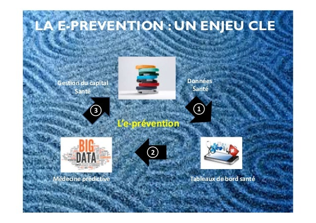 LA E-PREVENTION : UN ENJEU CLE L'e-prévention Tableaux de bord santéMédecine prédictive Données Santé 1 2 Gestion du capit...