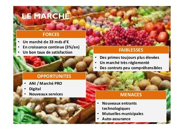 Confidentiel 3 LE MARCHE FORCES • Un marché de 33 mds d'€ • En croissance continue (3%/an) • Un bon taux de satisfaction F...
